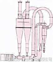 玉米淀粉干燥机