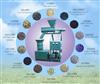 饲料颗粒机,颗粒机,木屑颗粒机,秸秆颗粒机,秸秆颗粒机价格,玉米秸秆颗粒机秸秆燃料制粒机,木屑制粒机